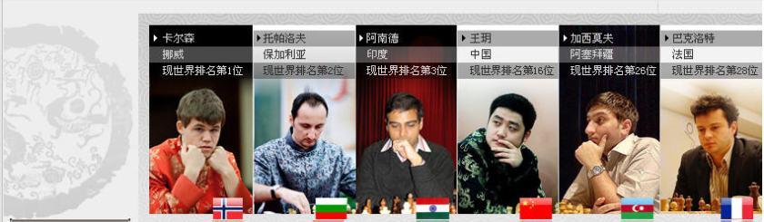 中國南京西洋棋(國際象棋)超級大賽