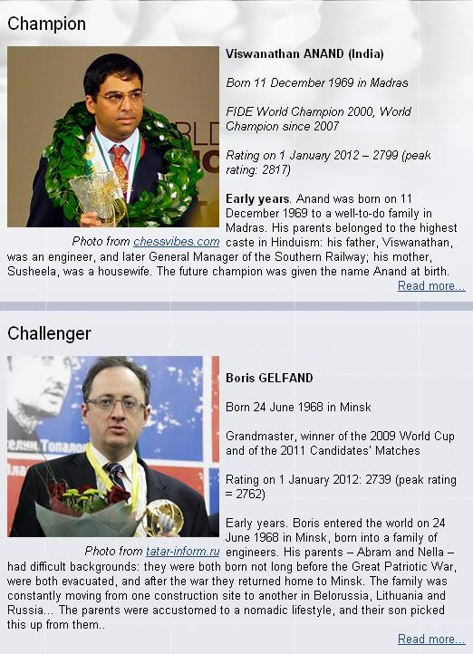 Anand vs. Boris