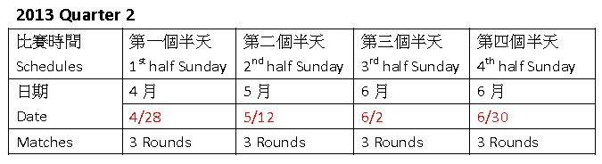 Q2 revised schedules