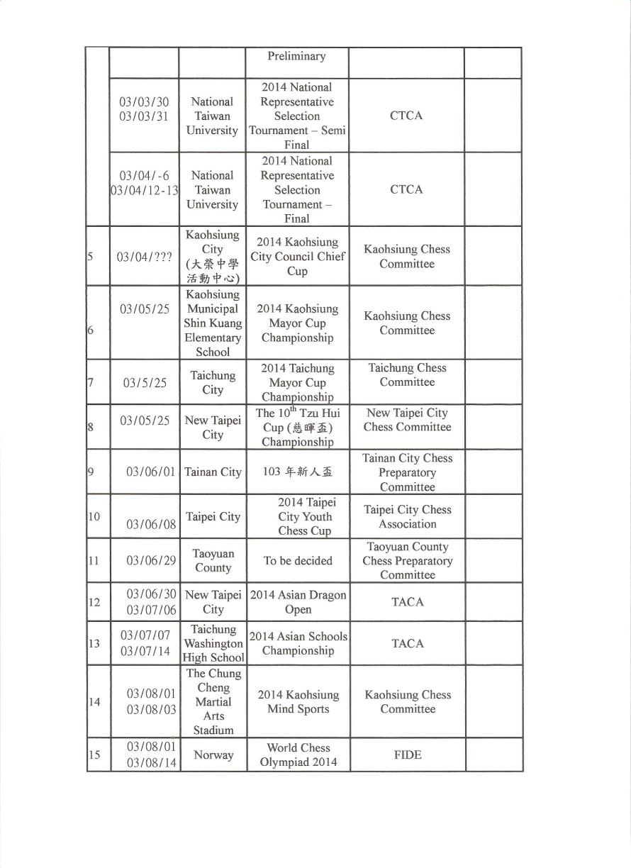 2014 list of chess tournament - page 2