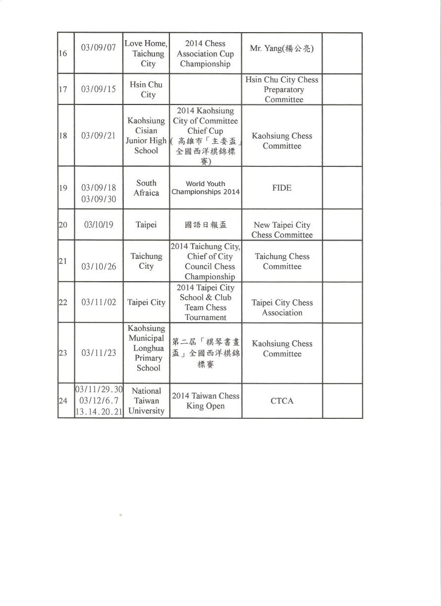 2014 list of chess tournament - page 3