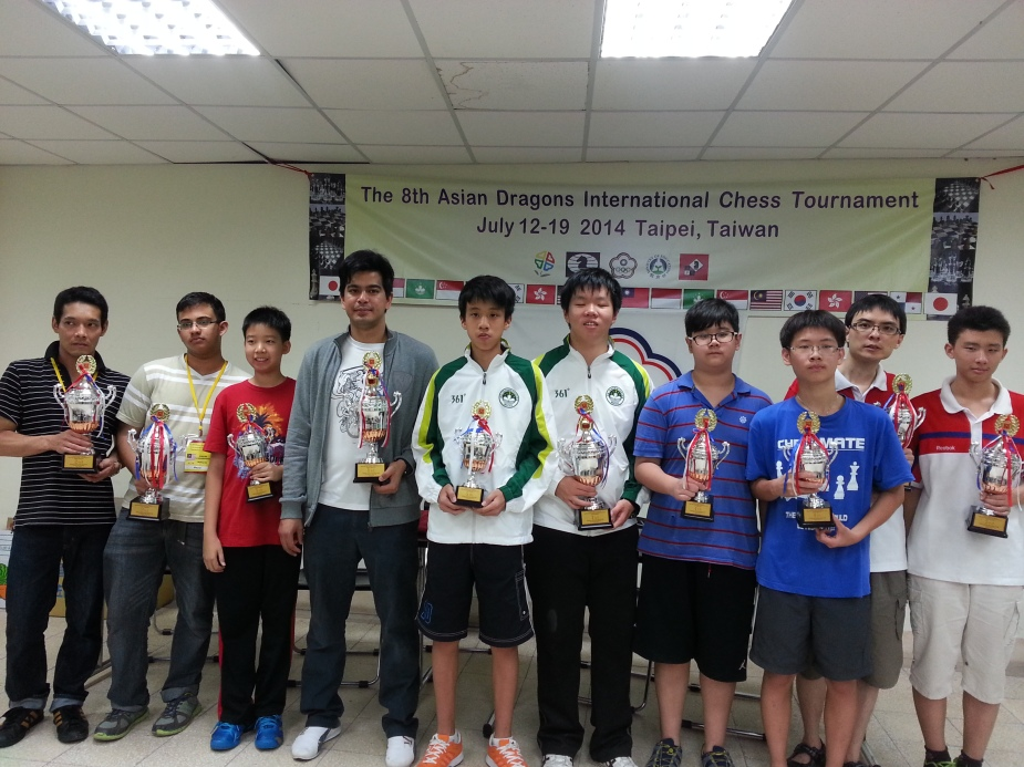 Winners of U16 and Open sections