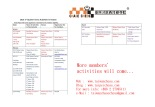 chess activity list in Taiwan, 2016 1st Quarter